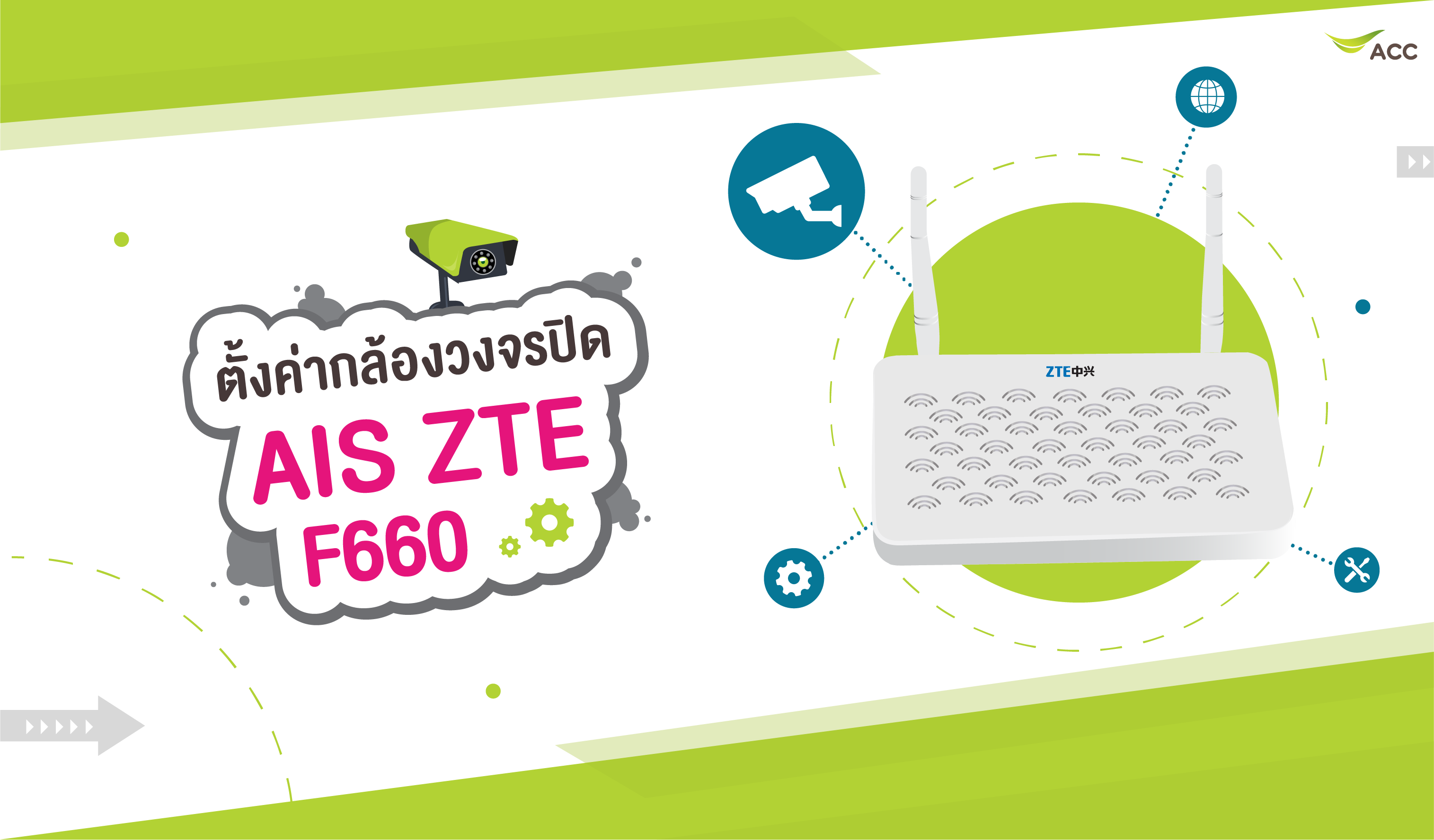 Zte+ F668+ True